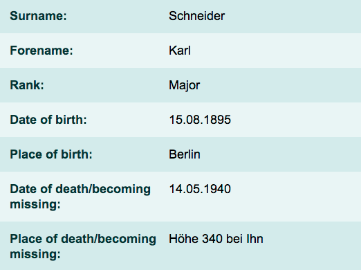 Photo credit: to volksbund.de/en/graebersuche, A view of from the statistical datasheet of Karl Schneiderl, ✞ Final gravesite: Row U Grave 5.